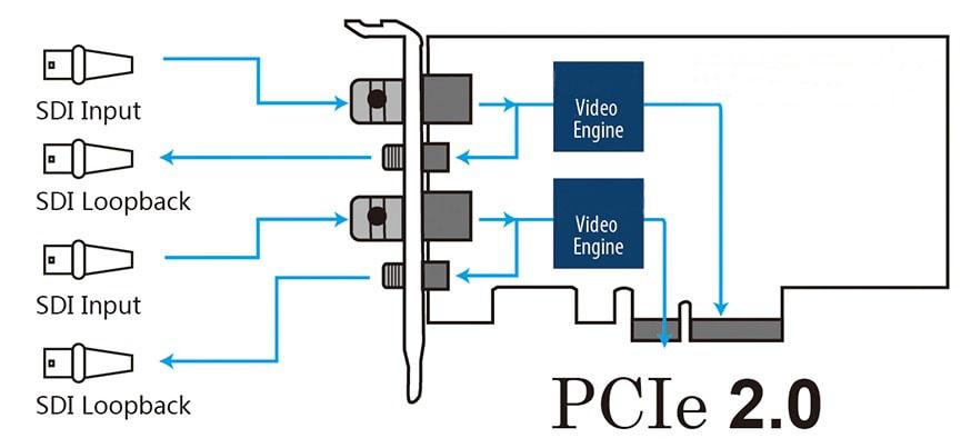 电路 电路图 电子 设计 素材 原理图 874_403